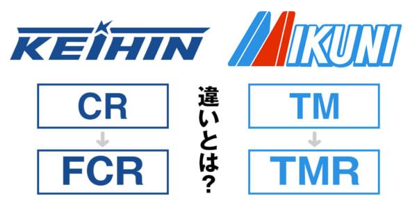 KEIHIN FCR & Mikuni TMR