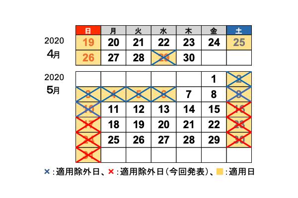 2020年5月の高速道路の休日割引適用除外カレンダー
