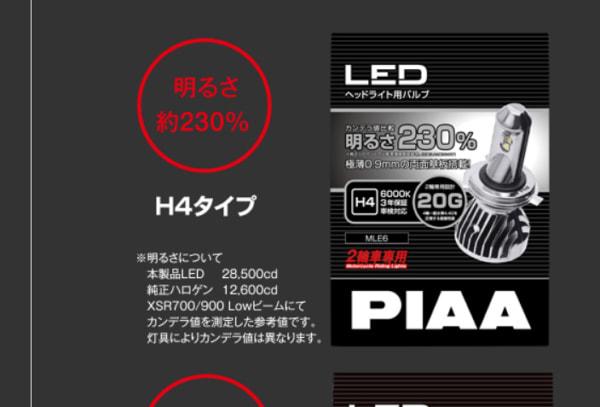 PIAAの製品解説