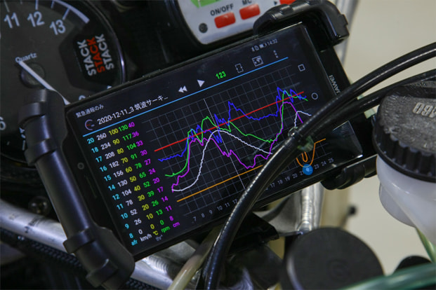GPZ1100 by パワービルダー データロガー用Android端末